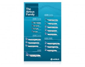 """The Airbus family"" poster 2016"